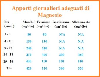 nelboscodelladea_magnesio